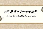 دولت روحانی دو سوم آئین نامههای اجرایی قانون بودجه را تصویب نکرد