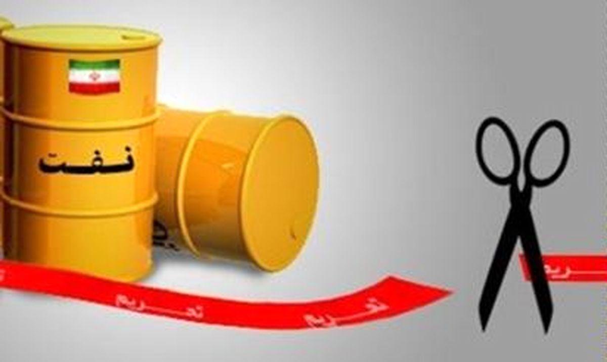 عرضه نفت در بورس، اثبات قانونگرایی